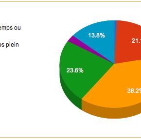 La vente à domicile en plein boom : les résultats de notre enquête VDI ...